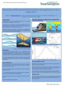 Fluid Structure Interactions Research Group Interactions of fluid