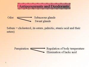 Antiperspirants and Deodorants Odor Sebaceous glands Sweat glands