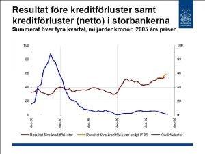 Resultat fre kreditfrluster samt kreditfrluster netto i storbankerna