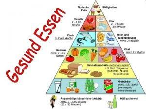 Gesund Essen oder Ungesund Essen Directions Slides 2