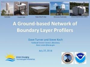 Ceilometer Radar Wind Profiler Doppler Lidar Microwave Radiometer