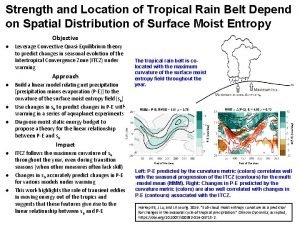 Strength and Location of Tropical Rain Belt Depend