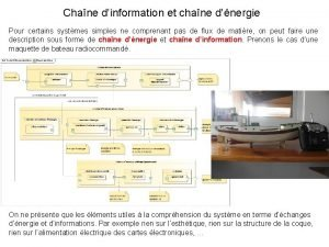 Chane dinformation et chane dnergie Pour certains systmes