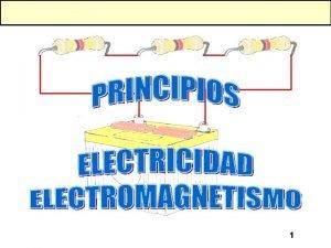 1 INDICE PRINCIPIOS ELECTRICIDAD ELECTROMAGNETISMO Estructura atmica 5
