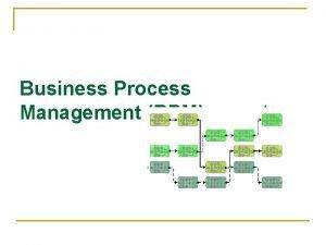 Business Process Management BPM cont Process Modelling Quality