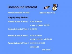 Compound Interest Amount invested 3000 Interest Rate 4