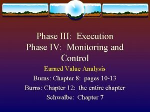 Phase III Execution Phase IV Monitoring and Control