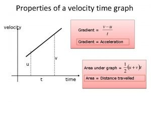Properties of a velocity time graph velocity Gradient
