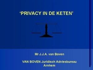 PRIVACY IN DE KETEN Mr J J A