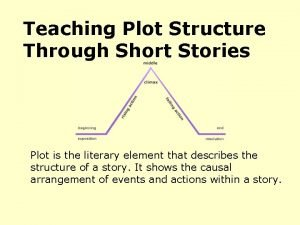 Teaching Plot Structure Through Short Stories Plot is