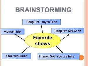 BRAINSTORMING Tieng Hat Truyen Hinh Tieng Hat Mai