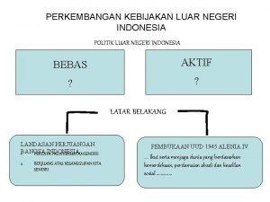 PERKEMBANGAN KEBIJAKAN LUAR NEGERI INDONESIA POLITIK LUAR NEGERI