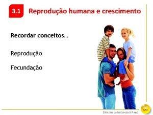3 1 Reproduo humana e crescimento Recordar conceitos