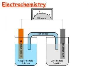 Electrochemistry Electrochemistry Terminology 1 v Oxidation A process