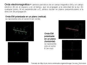Onda electromagntica cambios peridicos de un campo magntico