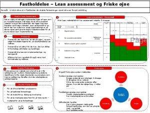 Fastholdelse Lean assessment og Friske jne Forml Vi