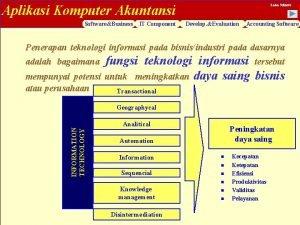 Aplikasi Komputer Akuntansi SoftwareBusiness IT Component Lana Sularto