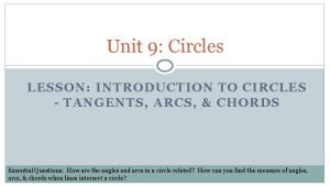 Unit 9 Circles LESSON INTRODUCTION TO CIRCLES TANGENTS