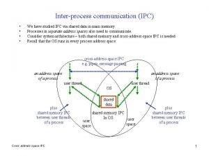 Interprocess communication IPC We have studied IPC via