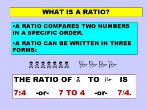 WHAT IS A RATIO A RATIO COMPARES TWO