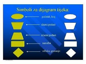 Dijagram tijeka 1232020 Uporaba naredbi za grananje i