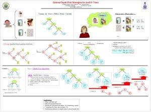 Optimal DepthFirst Strategies for AndOr Trees Russell Greiner