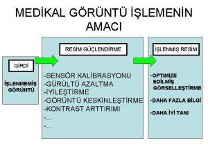 MEDKAL GRNT LEMENN AMACI RESM GLENDRME LENM RESM