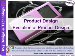 Product Design Evolution of Product Design These icons