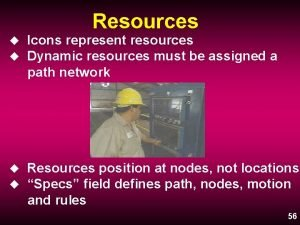 Resources u u Icons represent resources Dynamic resources