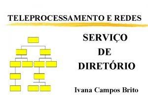 TELEPROCESSAMENTO E REDES SERVIO DE DIRETRIO Ivana Campos