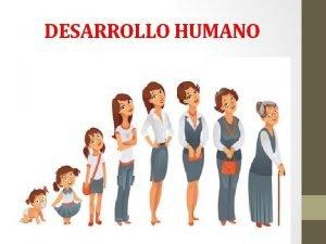 DESARROLLO HUMANO EL DESARROLLO HUMANO ES Un proceso