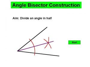 Angle Bisector Construction Aim Divide an angle in