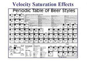 Velocity Saturation Effects Velocity Saturation Effects Ohms Law
