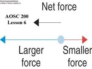AOSC 200 Lesson 6 p 159 p 159