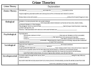 Crime Theories Crime Theory Choice Theory Explanation Criminals