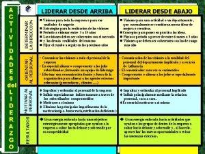 LIDERAR DESDE ARRIBA LIDERAR DESDE ABAJO DETERMINAR LA