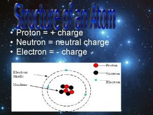Proton charge Neutron neutral charge Electron charge Ions