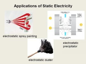 Applications of Static Electricity electrostatic spray painting electrostatic