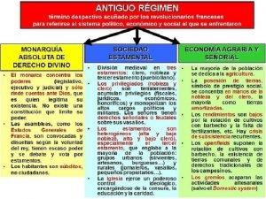 MAPA CONCEPTUAL DEL ANTIGUO RGIMEN SEOROS SOCIEDAD DEL