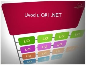Uvod u C i NET UVOD Uvod u