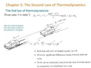 Chapter 5 The Second Law of Thermodynamics The