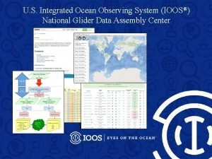 U S Integrated Ocean Observing System IOOS National