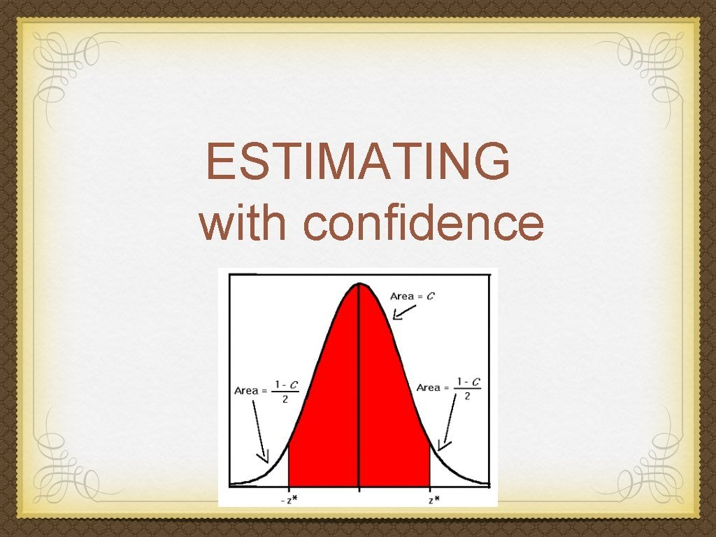 ESTIMATING with confidence Confidence INterval A confidence interval