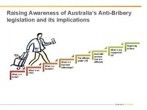 Raising Awareness of Australias AntiBribery legislation and its