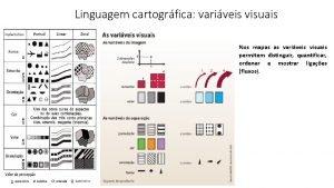 Linguagem cartogrfica variveis visuais Nos mapas as variveis