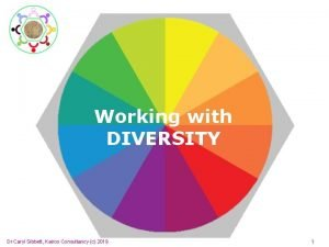 Working with DIVERSITY Dr Caryl Sibbett Kairos Consultancy