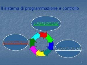 Il sistema di programmazione e controllo 1 PREVISIONE