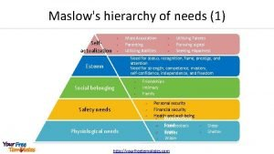 Maslows hierarchy of needs 1 Mate Acquisition Parenting