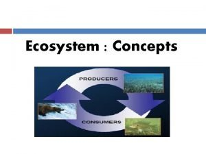 Ecosystem Concepts Ecosystem Sir A Tansely Biotic community