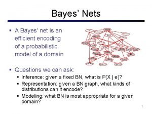 Bayes Nets A Bayes net is an efficient